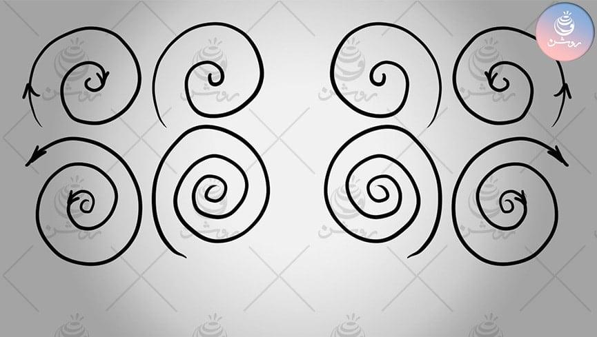 مبانی طراحی 1 - آموزش گرم کردن دست با خطوط هفتگانه