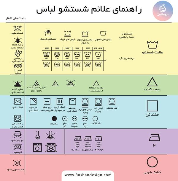 جدول راهنمای علائم شستشو لباس