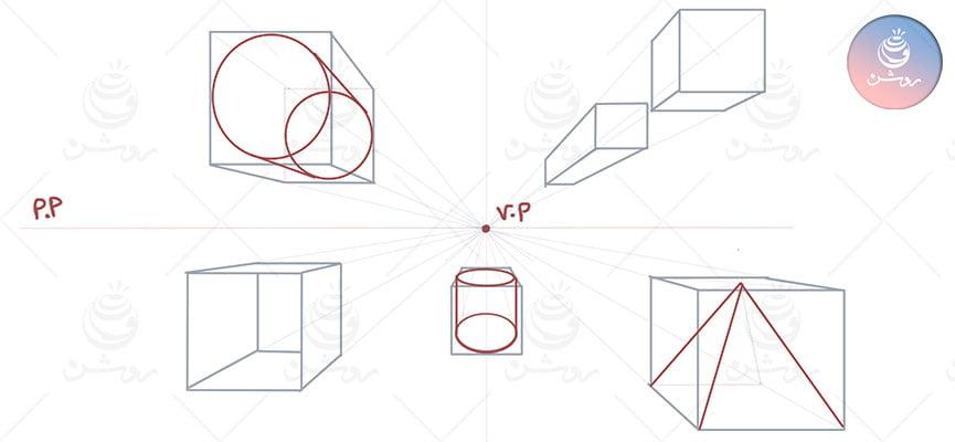 استوانه و هرم در پرسپکتیو یک نقطه ای