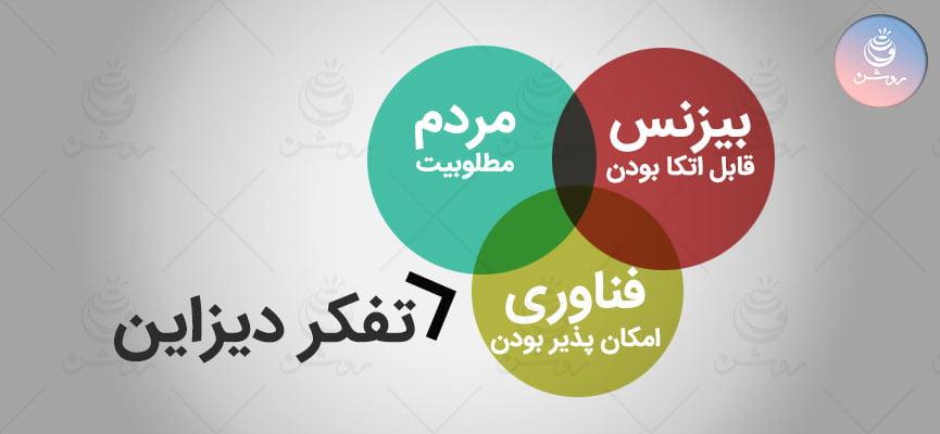 طراحی یا دیزاین؟ تفاوت در چیست؟(2) مقدمه تفکر دیزاین و آینده حرفه دیزاین