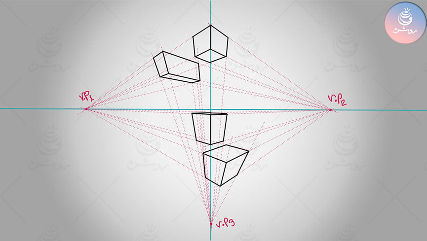 آموزش پرسپکتیو سه نقطه ای ، دید پرنده و دید مورچه - مبانی طراحی ۷