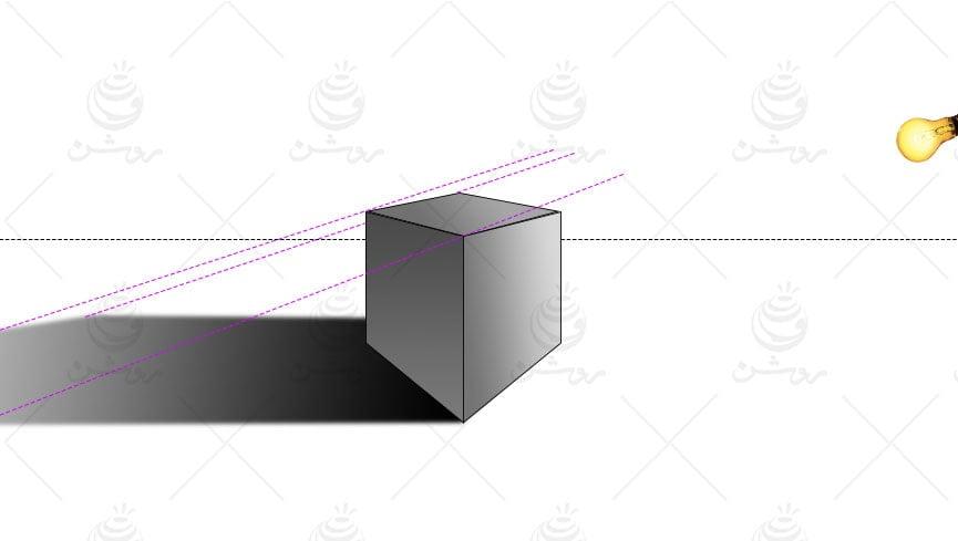 آموزش طراحی مکعب و سایه زدن در احجام هندسی ساده - مبانی طراحی ۹