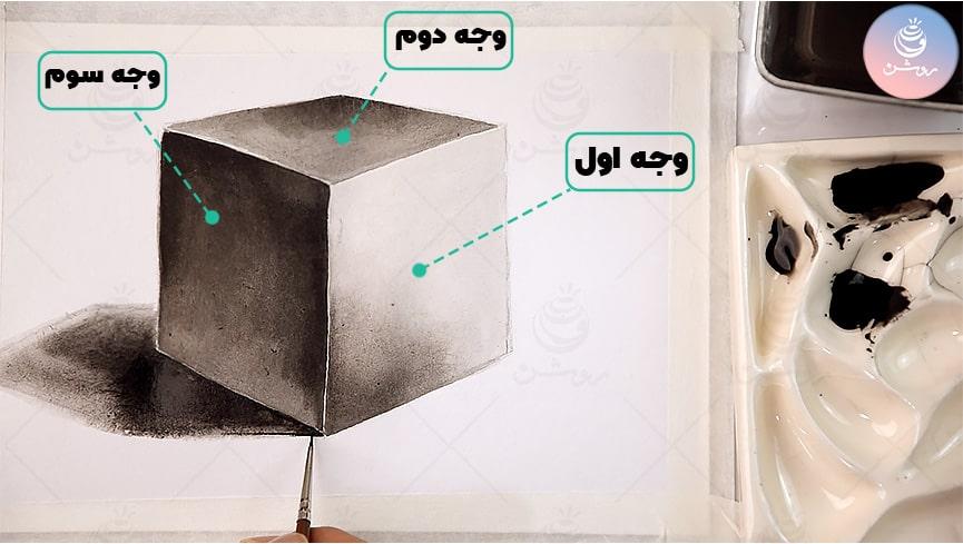 آموزش طراحی با آب مرکب برای ایجاد حجم مکعب